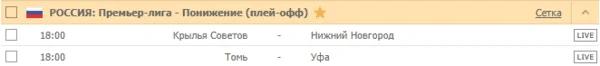 РОССИЯ: Премьер-лига - Понижение (плей-офф)