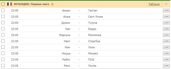 Pin Up Bet - Франция: Первая лига
