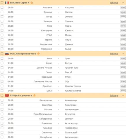 Pin Up Bet - ИТАЛИЯ: Серия А / РОССИЯ: Премьер-лига / ТУРЦИЯ: Суперлига