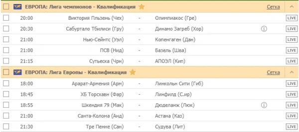 ЕВРОПА: Лига чемпионов - Квалификация