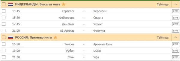 НИДЕРЛАНДЫ: Высшая лига / РОССИЯ: Премьер-лига