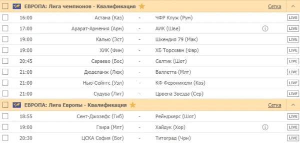ЕВРОПА: Лига чемпионов - Квалификация / Лига Европы - Квалификация