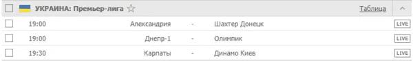 УКРАИНА: Премьер-лига