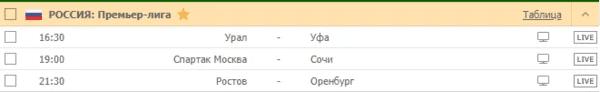 РОССИЯ: Премьер-лига