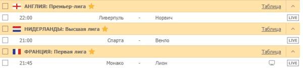 АНГЛИЯ: Премьер-лига / НИДЕРЛАНДЫ: Высшая лига / ФРАНЦИЯ: Первая лига