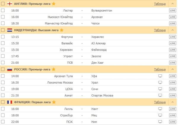 АНГЛИЯ: Премьер-лига / НИДЕРЛАНДЫ: Высшая лига / РОССИЯ: Премьер-лига / ФРАНЦИЯ: Первая лига