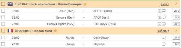 ЕВРОПА: Лига чемпионов - Квалификация / ФРАНЦИЯ: Первая лига