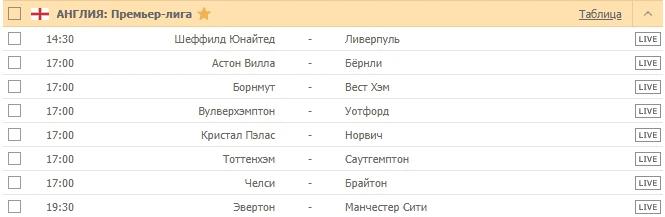 АНГЛИЯ: Премьер-лига