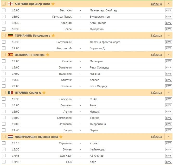 АНГЛИЯ: Премьер-лига / ГЕРМАНИЯ: Бундеслига / ИСПАНИЯ: Примера / ИТАЛИЯ: Серия А / НИДЕРЛАНДЫ: Высшая лига
