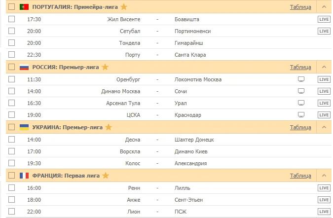 ПОРТУГАЛИЯ: Примейра-лига / РОССИЯ: Премьер-лига / УКРАИНА: Премьер-лига / ФРАНЦИЯ: Первая лига