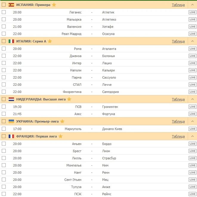 ИСПАНИЯ: Примера / ИТАЛИЯ: Серия А / НИДЕРЛАНДЫ: Высшая лига / УКРАИНА: Премьер-лига / ФРАНЦИЯ: Первая лига