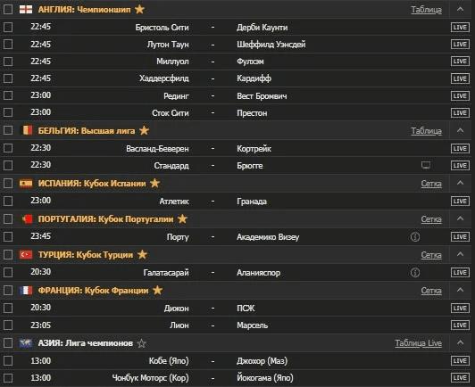 — Всё о главных событиях спорта с 10 по 16 февраля — с дайджестом Pin Up Bet!